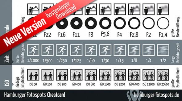 Neue Version zum Download: Genialer Spickzettel für Fotografen überarbeitet